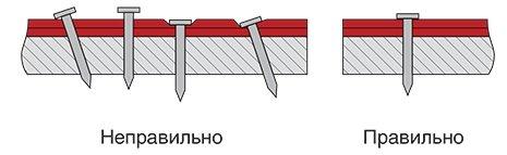 Кровельные гвозди в битумной черепице