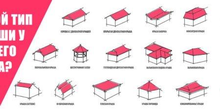 Формы и виды скатных крыш