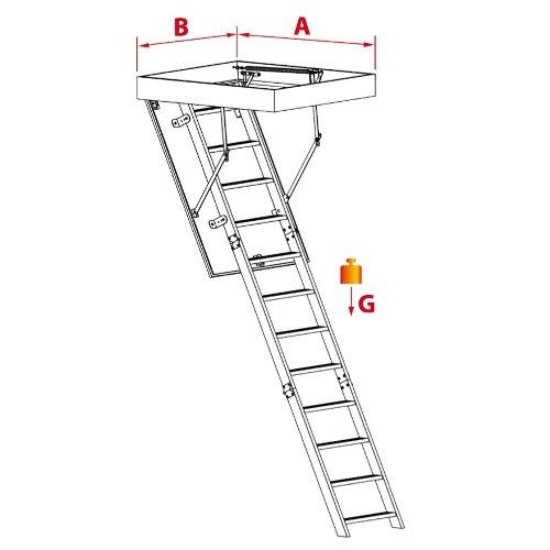 Чердачная лестница Oman Aluprofi Extra размер короба